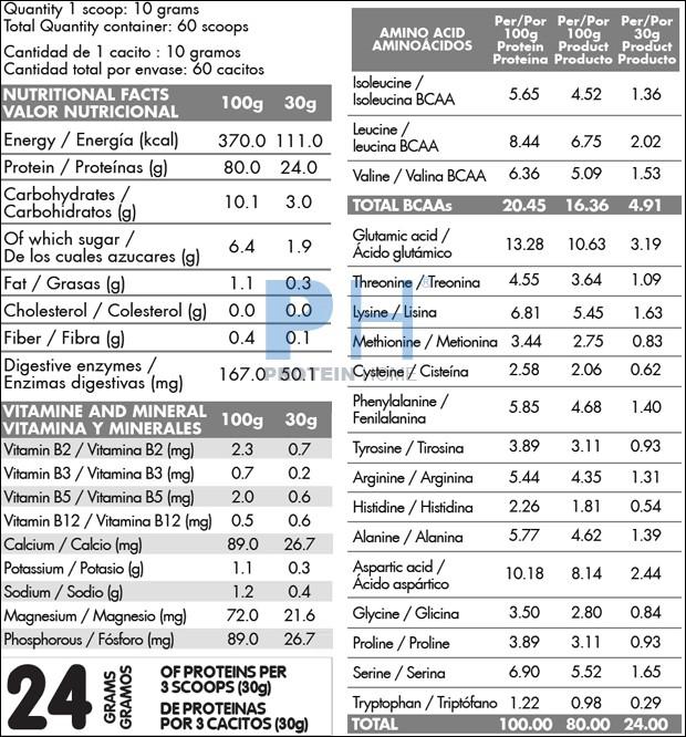 Info nutricional fresa